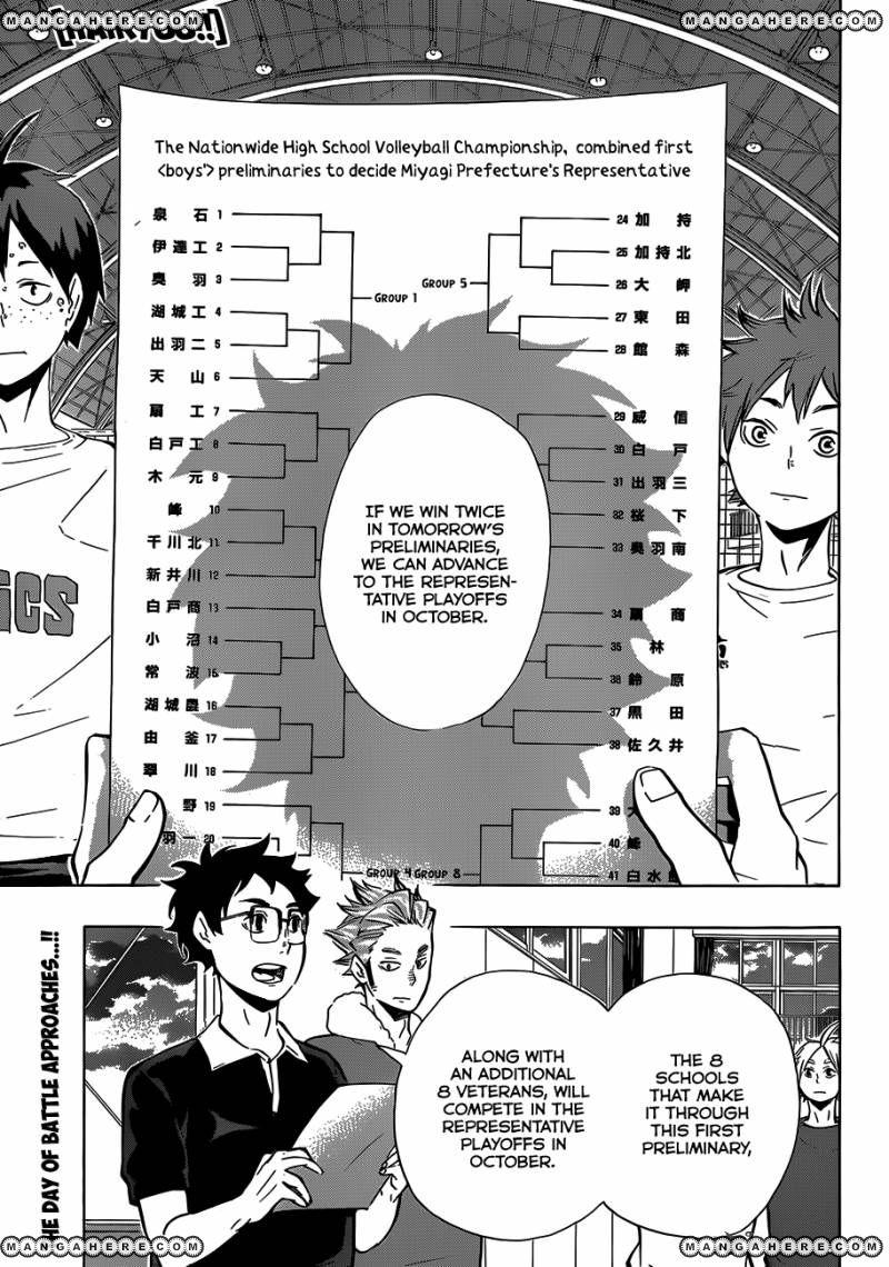Haikyu!! 98 Page 2