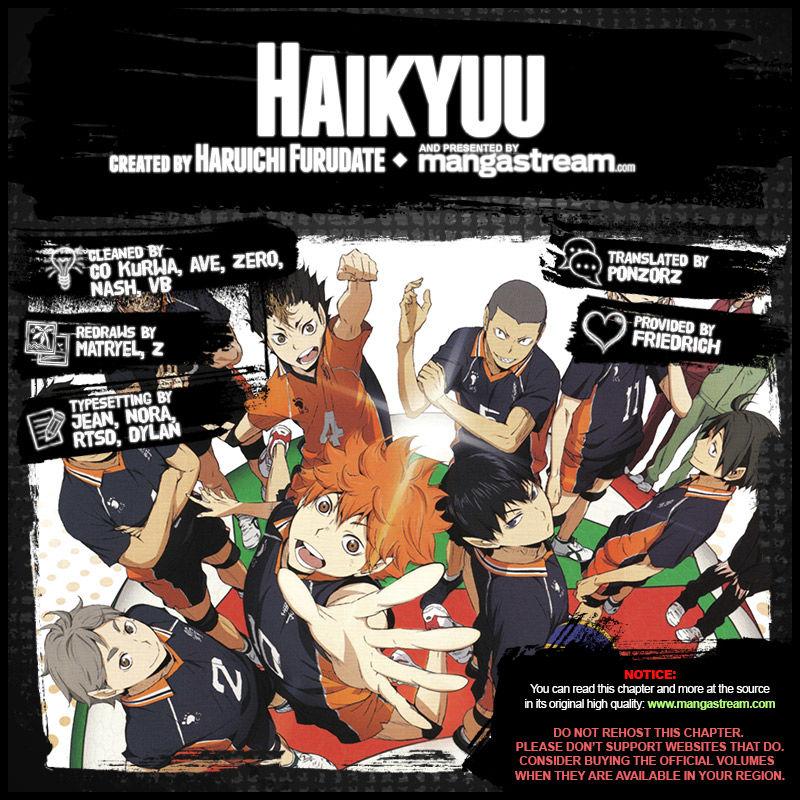 Haikyu!! 270 Page 2