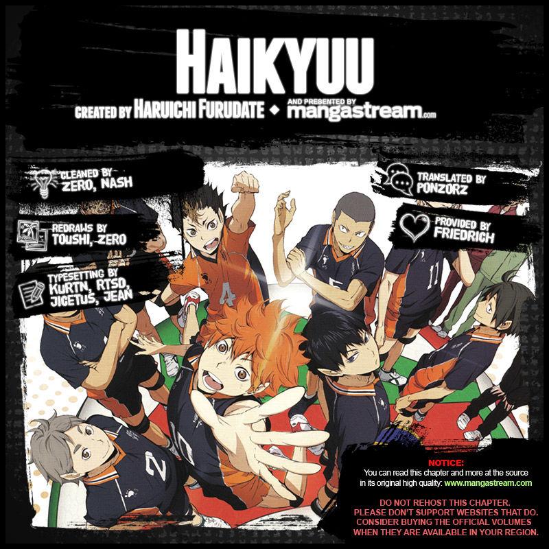 Haikyu!! 276 Page 2
