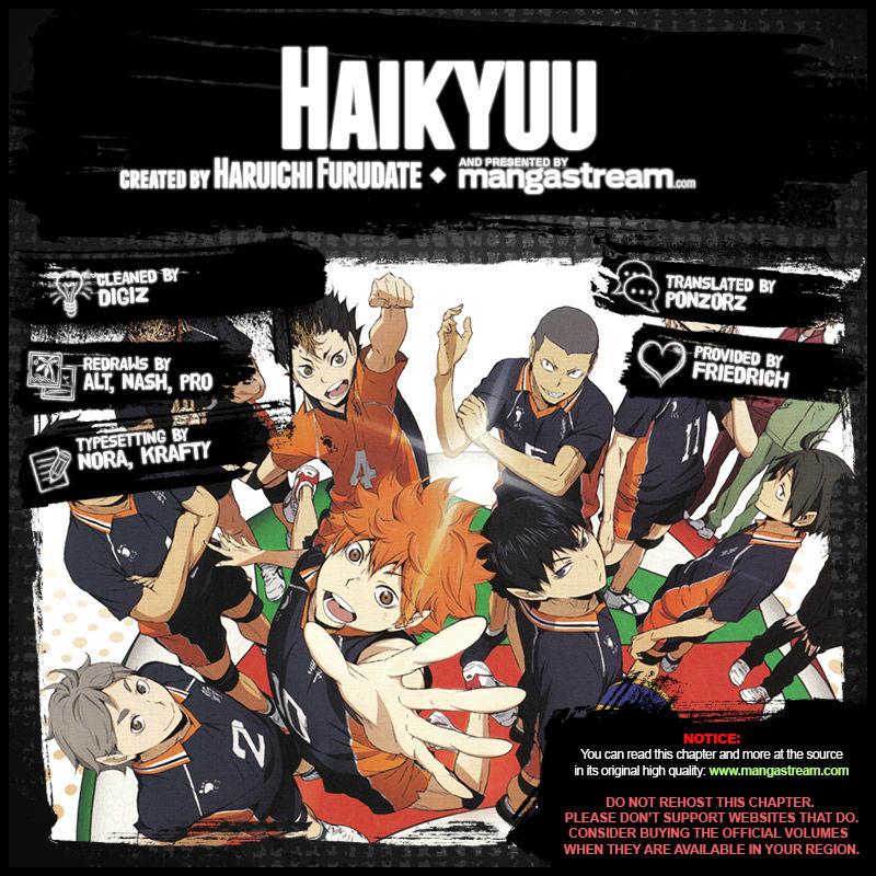 Haikyu!! 286 Page 2