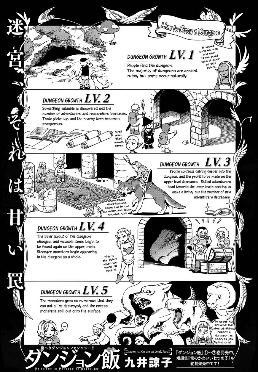 Dungeon Meshi 54 Page 1