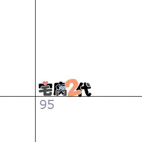 Otaku's Offspring 95 Page 1