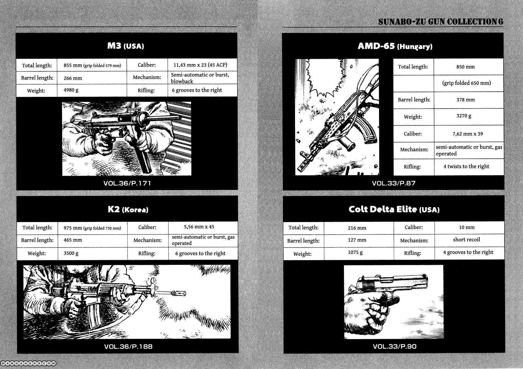 Desert Punk 36.5 Page 2