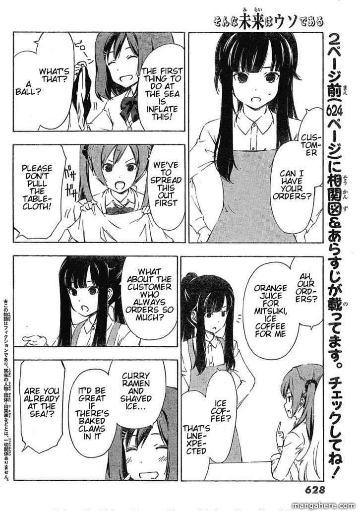 Sonna Mirai wa Uso de Aru 20 Page 2